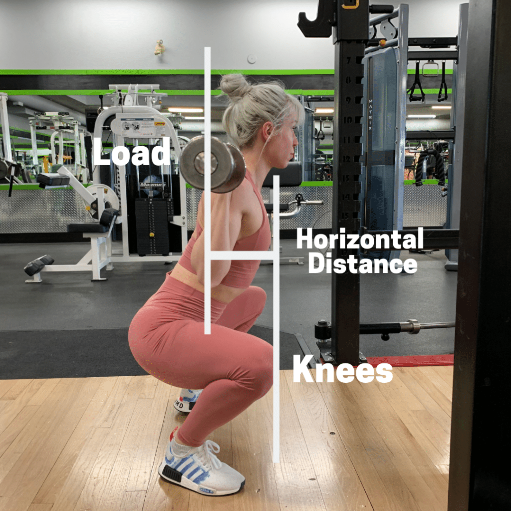 Can the knees pass the toes while squatting