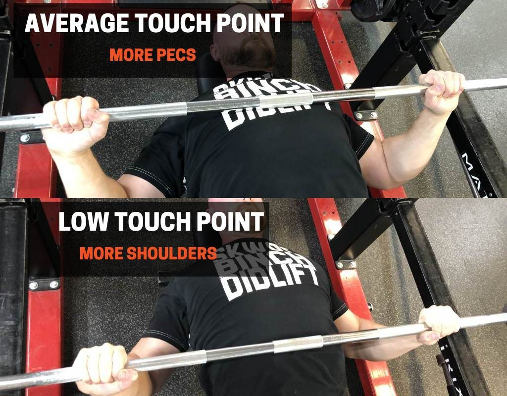 Does overhead press help bench press