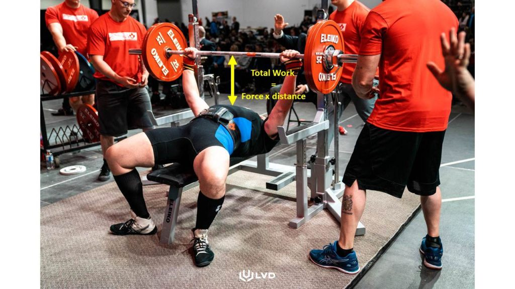 Awesome 5 Tricks For Bench Pressing With Long Arm Ibusinesslaw Wood Chair Design Ideas Ibusinesslaworg