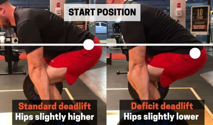 Your hip position will be slightly lower doing a deficit deadlift