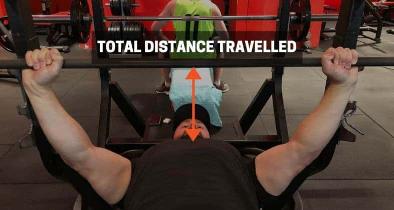Bench press plateau #1: reduce range of motion