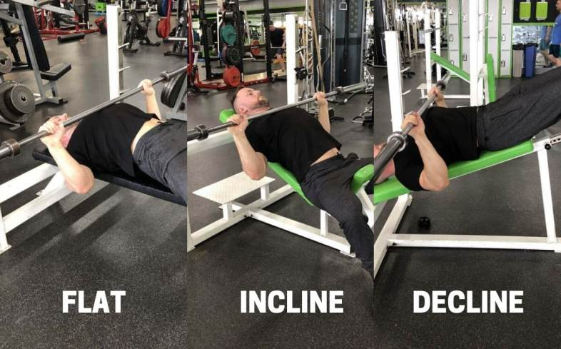 DIFERENCES IN BENCH ANGLES BETWEEN POWERLIFTING AND BODYBUILDING