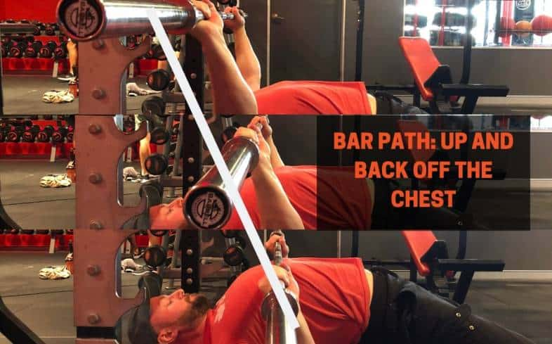 Bench press cue showing the bar path go up and back off the chest