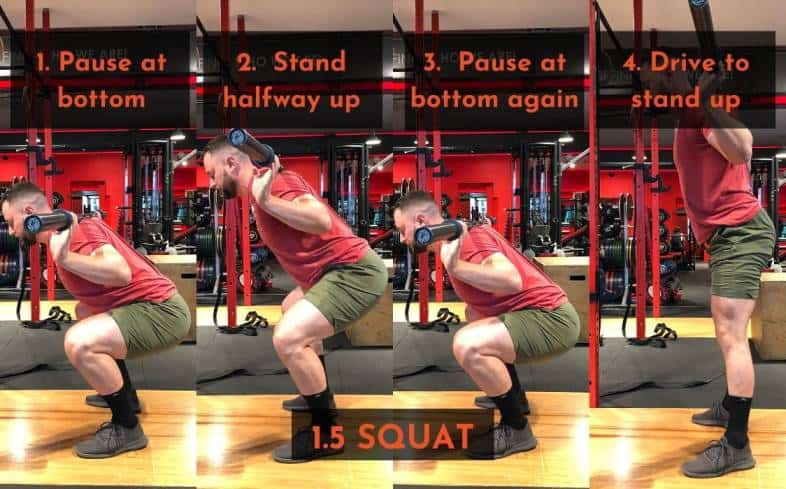 The 1.5 squat is when you come into the bottom, pause, stand halfwawy back up, pause again, and then drive to standing.