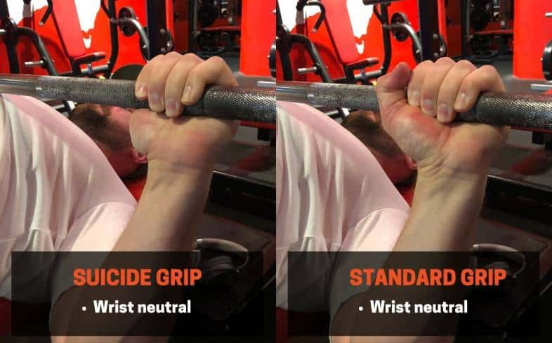 The wrist can stay just as neutral if using the suicide grip for bench press or not