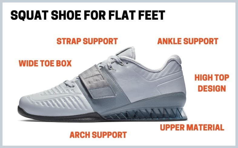 Best Squat Shoes For Flat Feet Reviewed