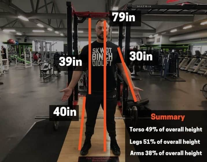 proportions of short arms versus other body segments for deadlifts