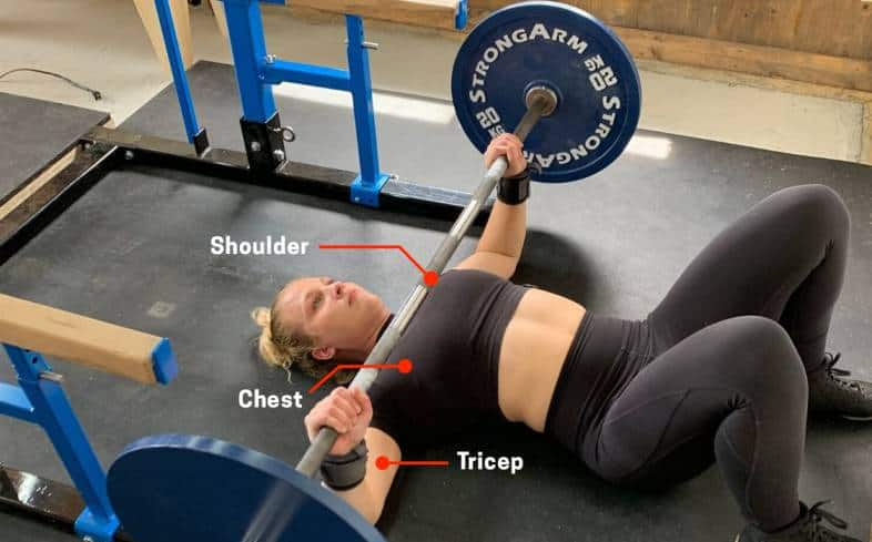 floor press incorporate the major pressing muscle groups including chest, shoulder and tricep muscles