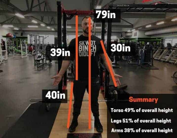 you're classified as a tall lifter with a long femur if your leg length takes more than 49% of your overall body length