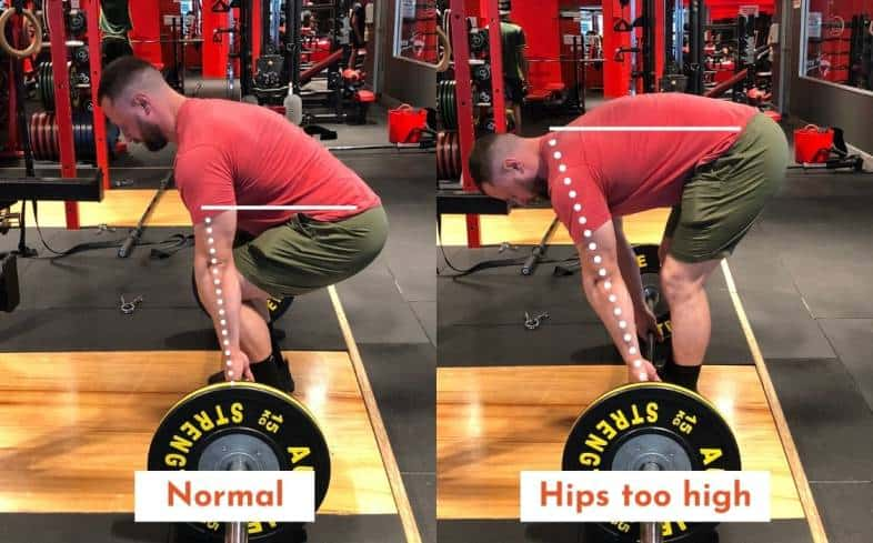 the greater the horizontal distance of your hips to the barbell, the harder your glutes need to work to close this gap in order to lock the weight ou