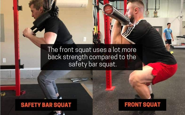 the front squat uses a lot more back strength compared to the safety bar squat