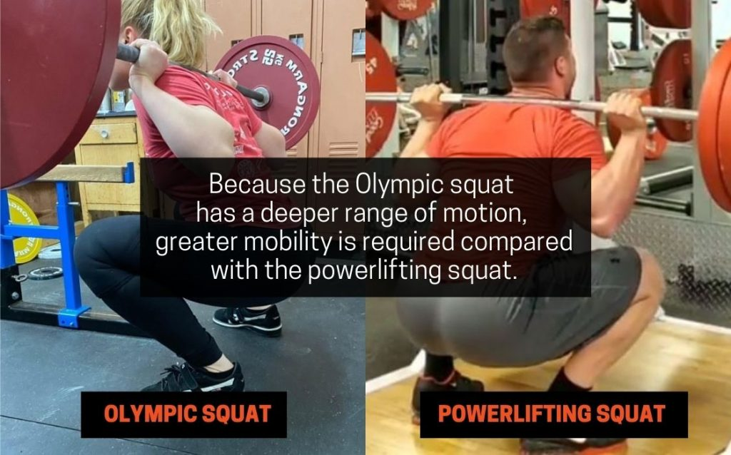 because the Olympic squat has a deeper range of motion, greater mobility is required compared with the powerlifting squat