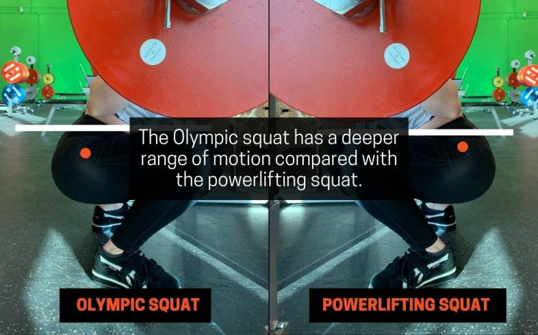 the olympic squat has a deeper range of motion compared with the powerlifting squat