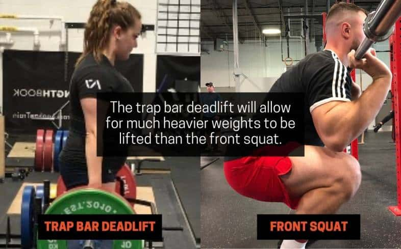 trap bar deadlift will allow for much heavier weights to be lifted than the front squat
