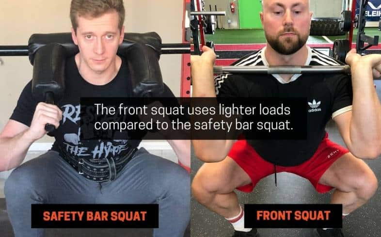 the front squat uses lighter loads compared to the safety bar squat