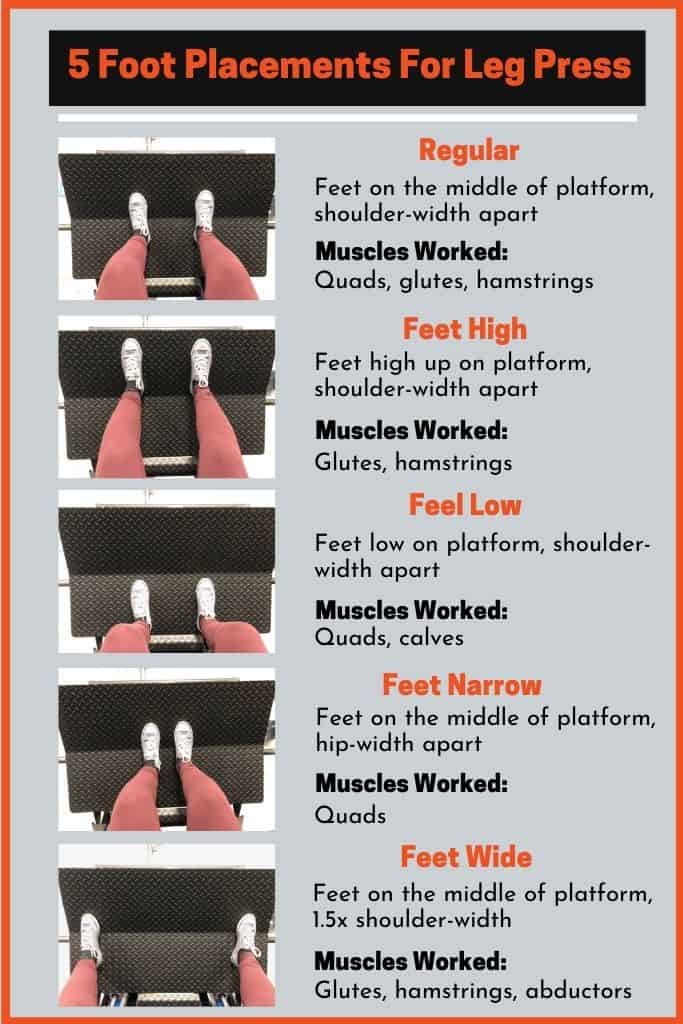 5 foot placements for leg press