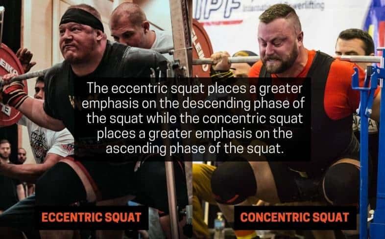 the eccentric squat places a greater emphasis on the descending phase of the squat while the concentric squat places a greater emphasis on the ascending phase of the squat