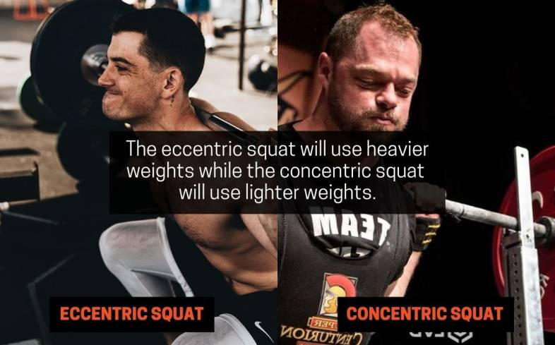 the eccentric squat will use heavier weights while the concentric squat will use lighter weights