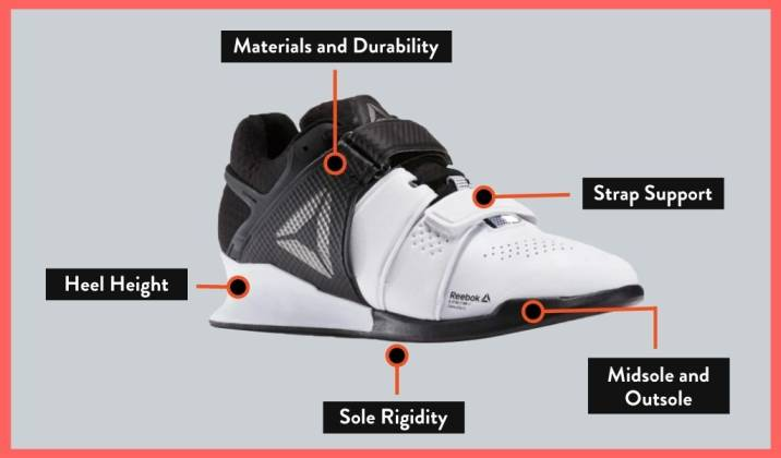features of a women's powerlifting shoe
