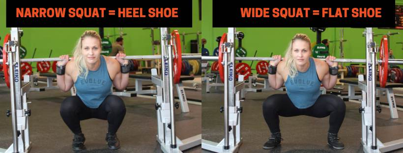 should women lift in flat or heeled shoes