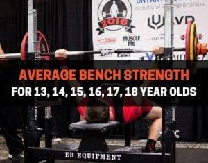 Average Bench Strength