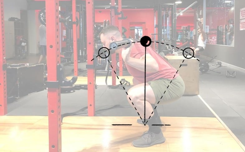 tips on how to perform the tempo squat properly